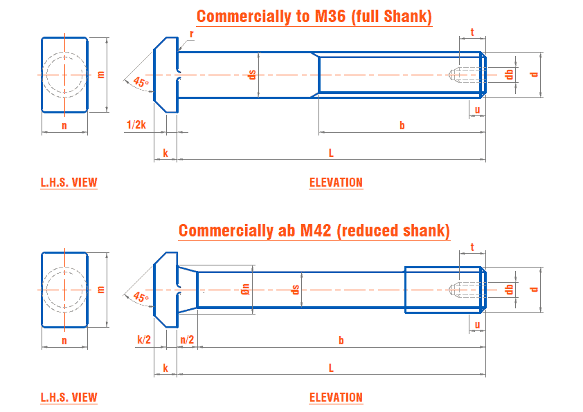 DIN 261 - T-Head Bolts with Hole Standard Dimensions and Specifications
