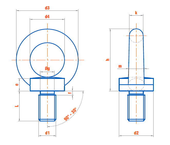 DIN 580 Lifting Eye Bolts-Collar Eyebolts for Lifting Purposes Standard Dimensions, Technical Data and Size Chart Data Table